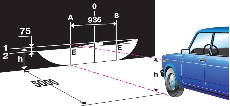 Схема регулировки оптики на «семерке»