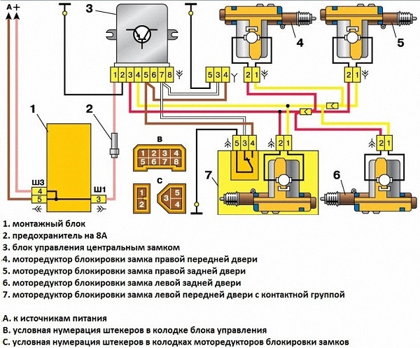 Электирическая схема подключения ЦЗ