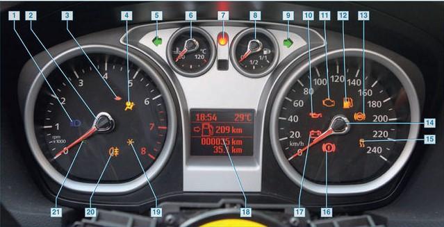 Обозначения элементов контрольной панели на Форд Фокус