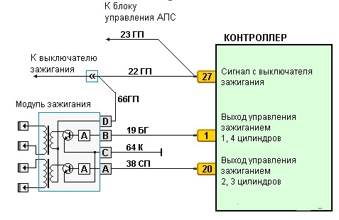 Схема подключения механизма
