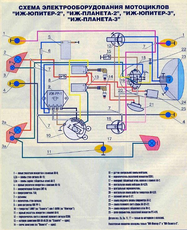 Схема проводки ИЖ Планета 3