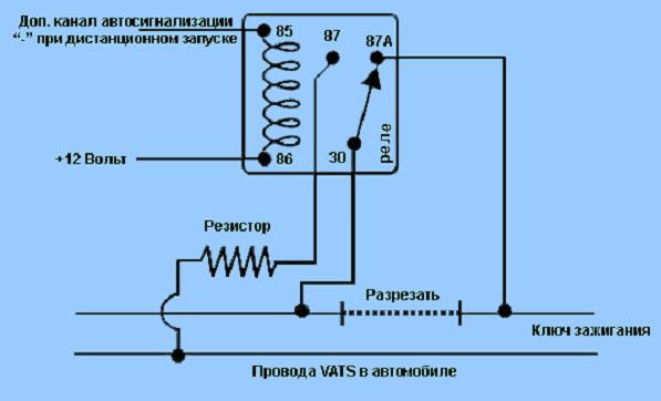 Схема для изготовления и подключения девайса к VATS системе