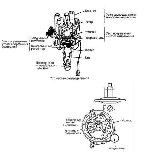 Устройство и обозначение компонентов механизма