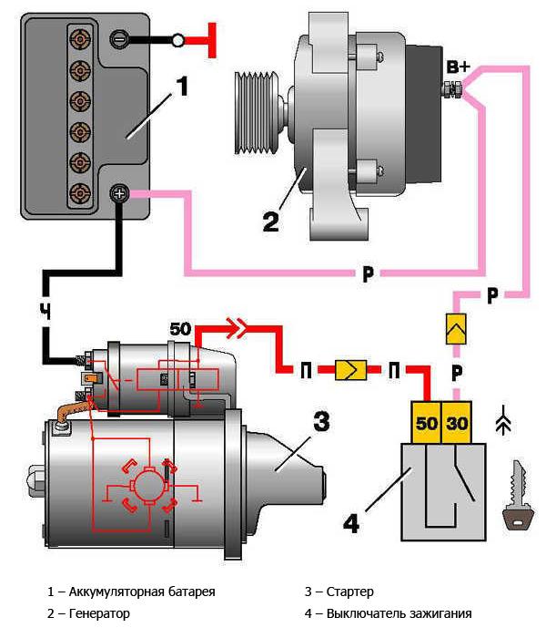 Наглядная схема соединений стартера