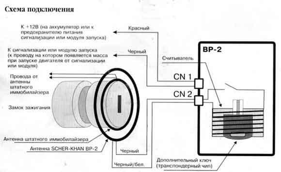 Схема подключения устройства обхода иммо