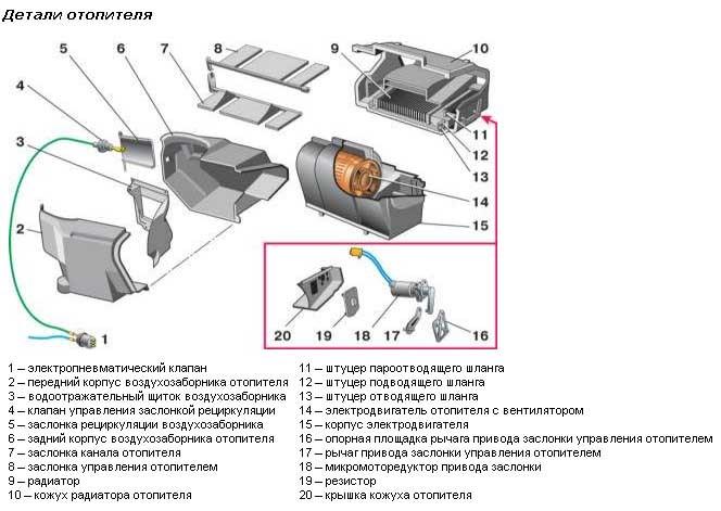 Устройство отопительной системы на «десятке»