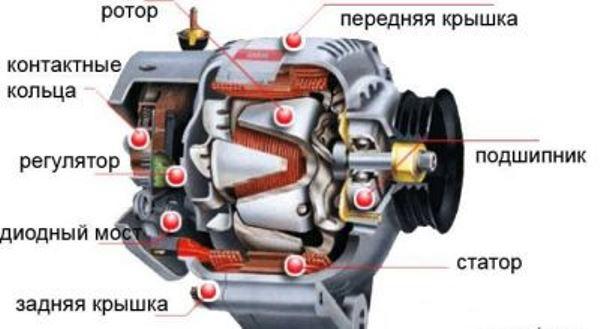 Устройство генераторного узла на «десятке»