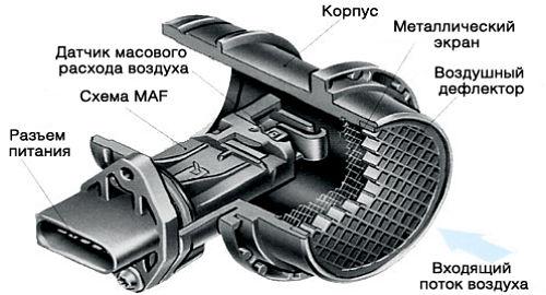 Схема устройства ДМРВ 2114