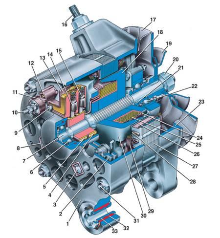 Схема генераторного узла «копейки»