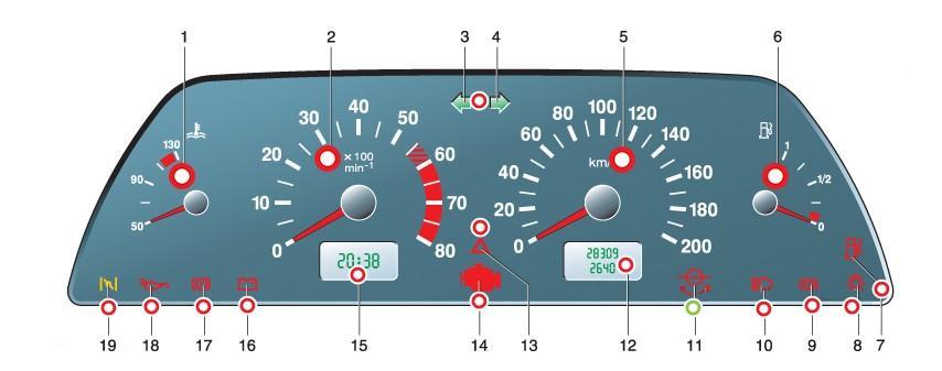Схема приборной панели ВАЗ 2115