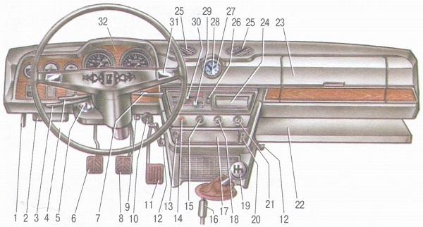 Приборная панель ВАЗ 2106