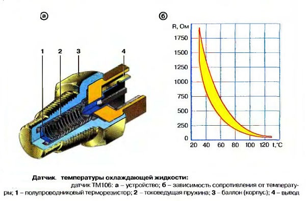 Схема устройства прибора