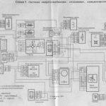 Схема энергоснабжения, очистки стекол и отопителя