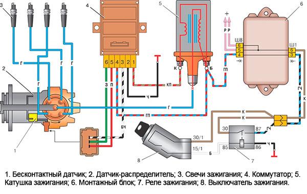 Общая схема системы зажигания
