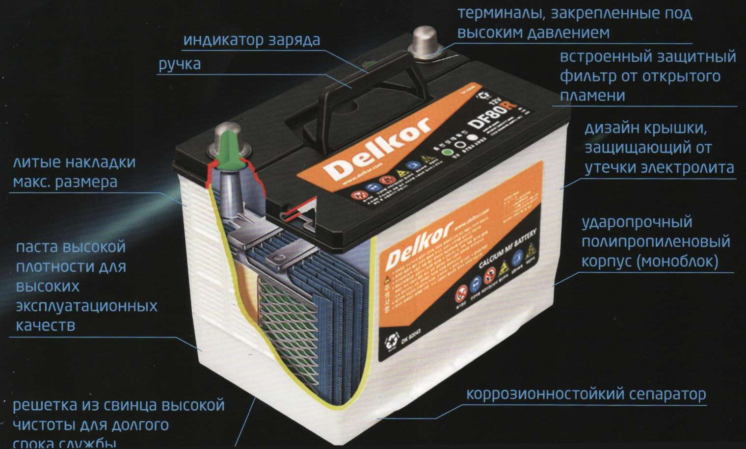 Конструкция батареи Delkor