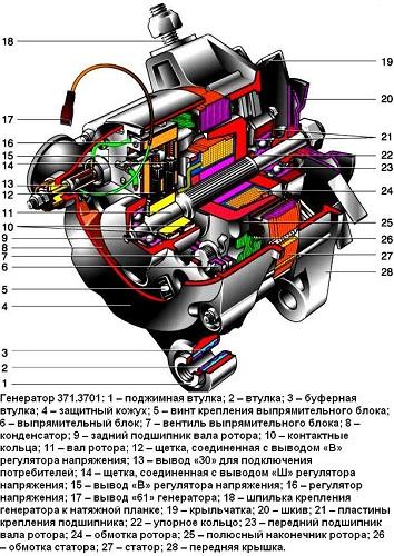 Конструкция узла 21214