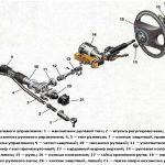 Конструкция рулевого механизма