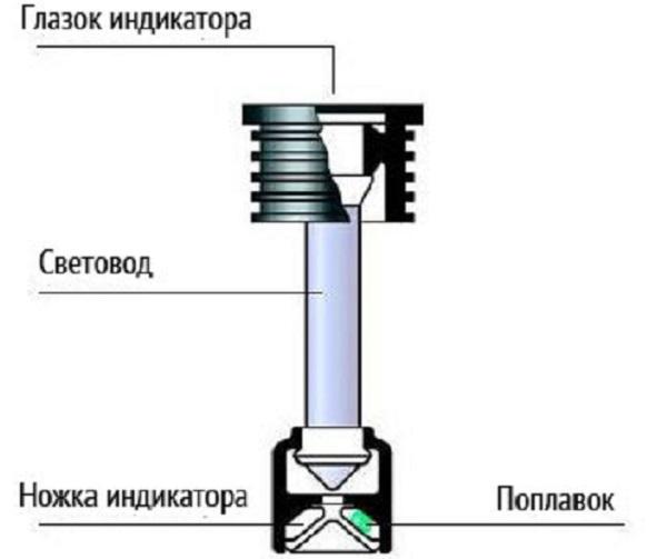 Конструкция встроенного ИН