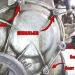Схематическое изображение откручивания крепежного материала