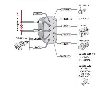 Схема для подключения устройства