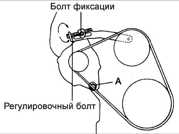Схема для натяжения
