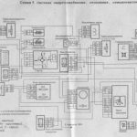 Схема печки, омывателя и энергоснабжения
