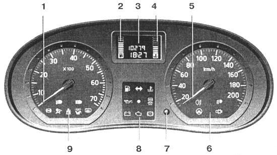Схема индикаторов