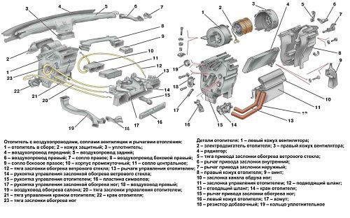 Полное устройство отопительной системы «пятнашки»