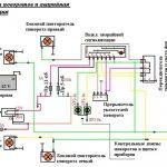 Схема аварийки и поворотников ГАЗ