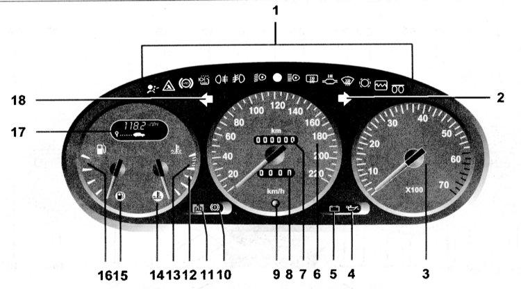 Обозначение индикаторов и датчиков приборки