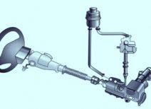 Как установить ГУР на автомобили УАЗ разных моделей?
