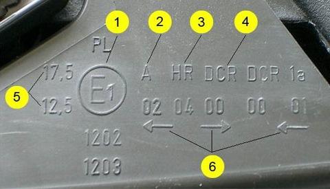 Пример маркировки оптики