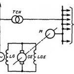 Схема зависимого устройства