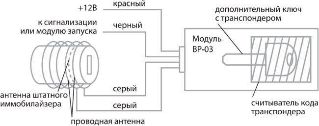 Вторая схема подключения