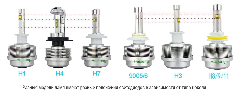 Расположение диодов на разных лампочках